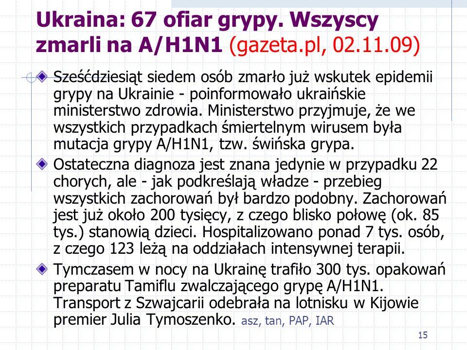 15 Ukraina: 67 ofiar grypy. Wszyscy zmarli na A/H1N1 (gazeta.pl, 02.11.09) Sześćdziesiąt siedem osób zmarło już wskutek epidemii grypy na Ukrainie - p