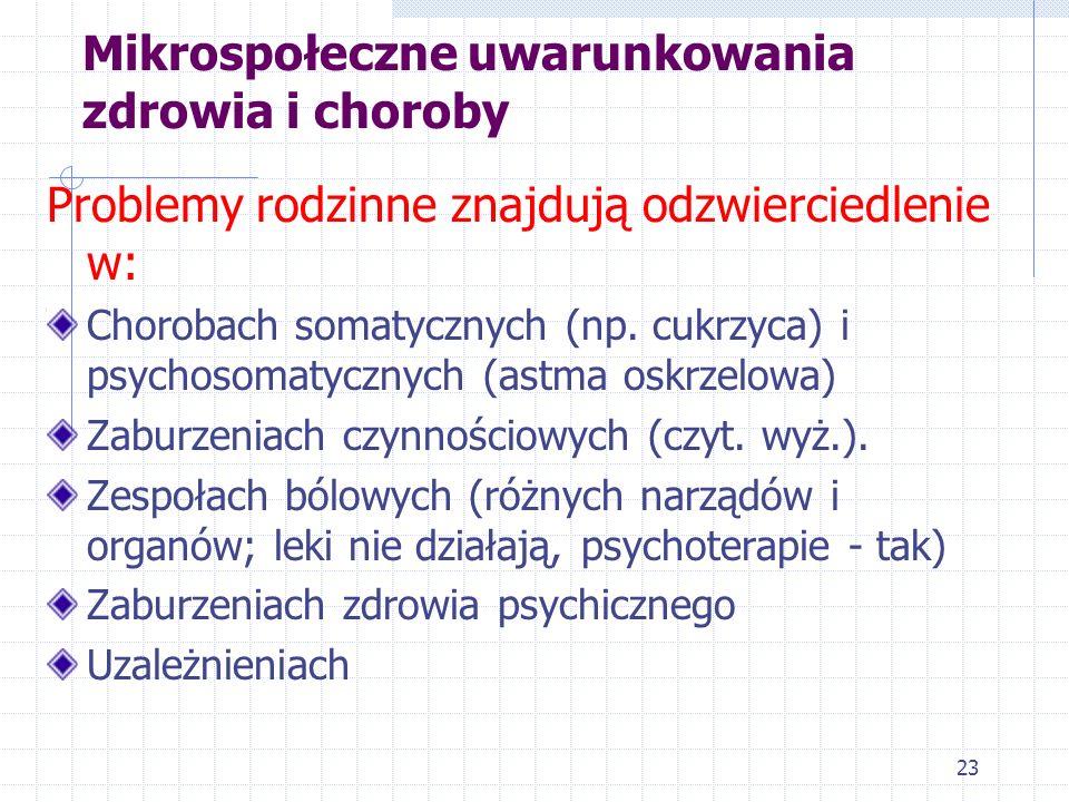 23 Mikrospołeczne uwarunkowania zdrowia i choroby Problemy rodzinne znajdują odzwierciedlenie w: Chorobach somatycznych (np. cukrzyca) i psychosomatyc