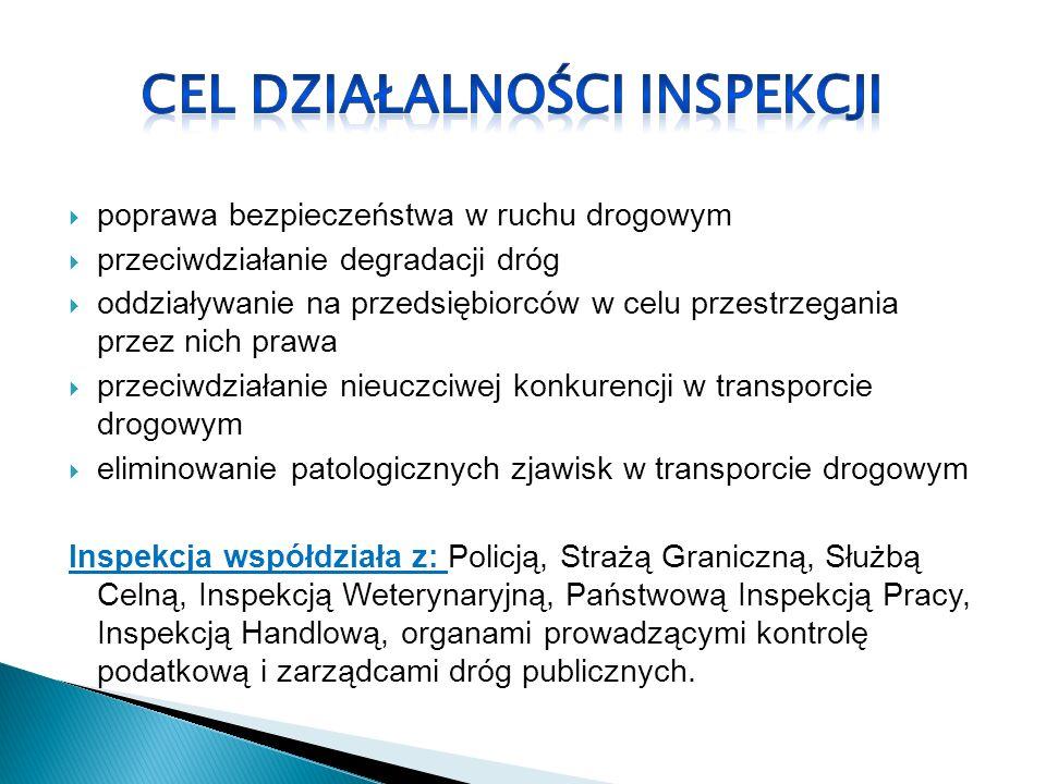 poprawa bezpieczeństwa w ruchu drogowym przeciwdziałanie degradacji dróg oddziaływanie na przedsiębiorców w celu przestrzegania przez nich prawa przec
