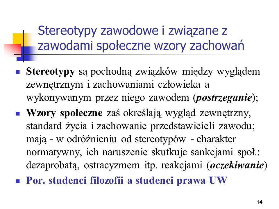14 Stereotypy zawodowe i związane z zawodami społeczne wzory zachowań Stereotypy są pochodną związków między wyglądem zewnętrznym i zachowaniami człow