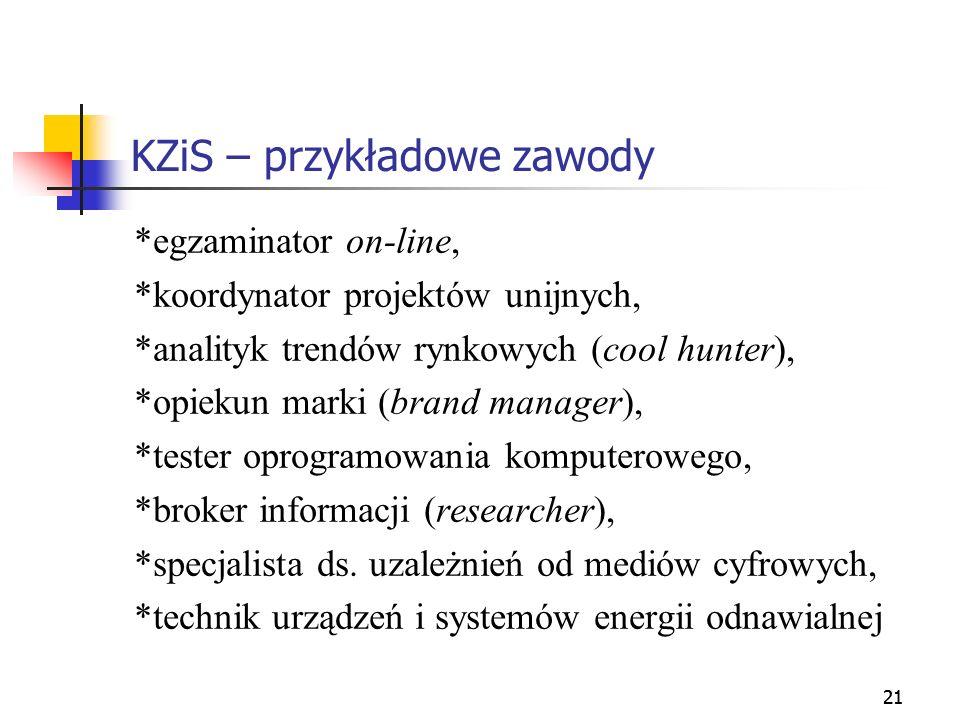 21 KZiS – przykładowe zawody *egzaminator on-line, *koordynator projektów unijnych, *analityk trendów rynkowych (cool hunter), *opiekun marki (brand m