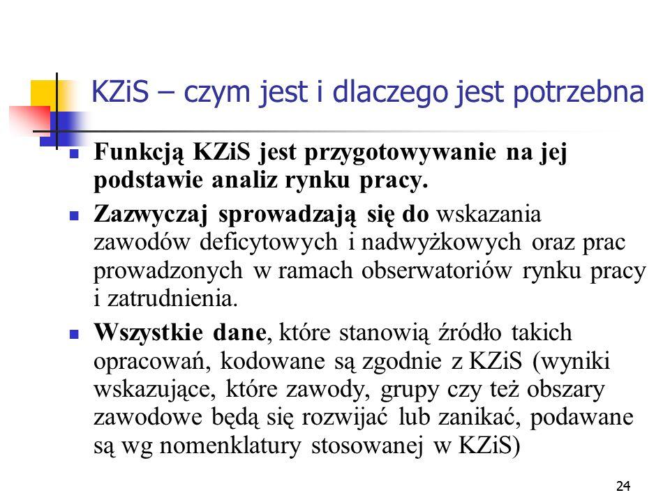 24 KZiS – czym jest i dlaczego jest potrzebna Funkcją KZiS jest przygotowywanie na jej podstawie analiz rynku pracy. Zazwyczaj sprowadzają się do wska
