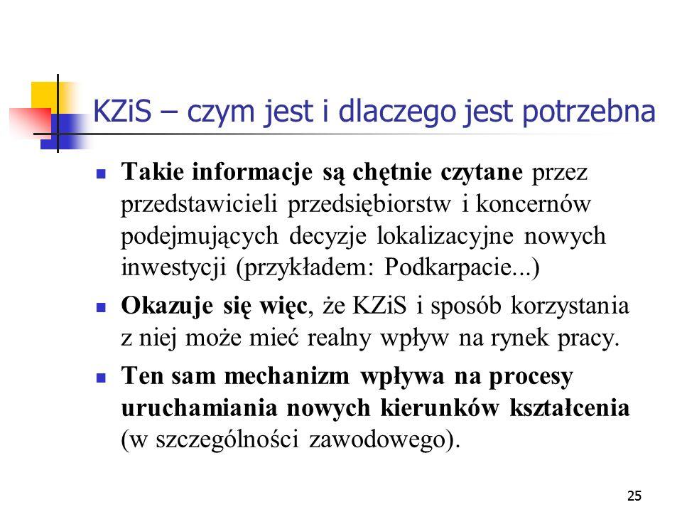 25 KZiS – czym jest i dlaczego jest potrzebna Takie informacje są chętnie czytane przez przedstawicieli przedsiębiorstw i koncernów podejmujących decy