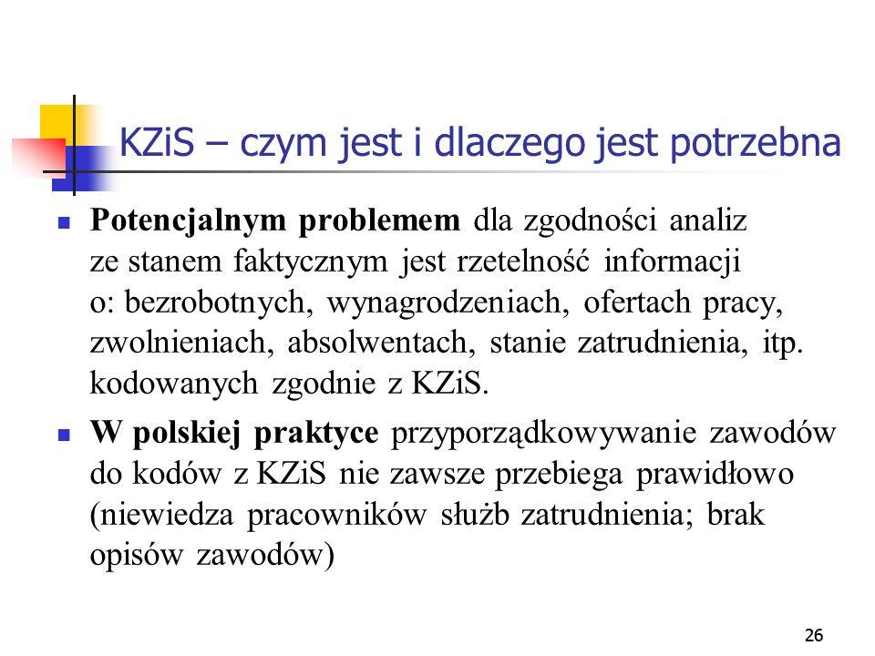 26 KZiS – czym jest i dlaczego jest potrzebna Potencjalnym problemem dla zgodności analiz ze stanem faktycznym jest rzetelność informacji o: bezrobotn