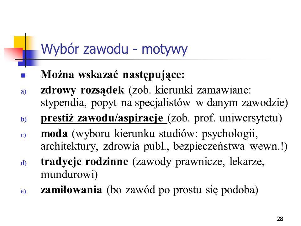 28 Wybór zawodu - motywy Można wskazać następujące: a) zdrowy rozsądek (zob. kierunki zamawiane: stypendia, popyt na specjalistów w danym zawodzie) b)