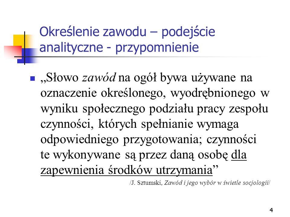 35 Prestiż zawodów – anomalia/CBOS 2008 Niski prestiż nie zawsze dotyczył uczestników polskiej sceny politycznej.