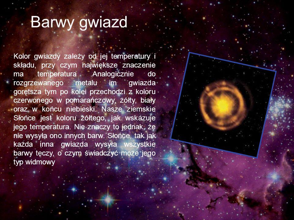 Barwy gwiazd Kolor gwiazdy zależy od jej temperatury i składu, przy czym największe znaczenie ma temperatura.Analogicznie do rozgrzewanego metalu im g