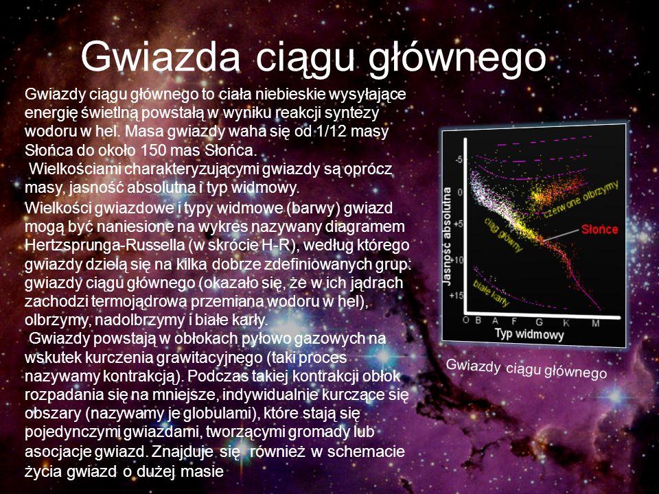 Gwiazda ciągu głównego Gwiazdy ciągu głównego to ciała niebieskie wysyłające energię świetlną powstałą w wyniku reakcji syntezy wodoru w hel. Masa gwi