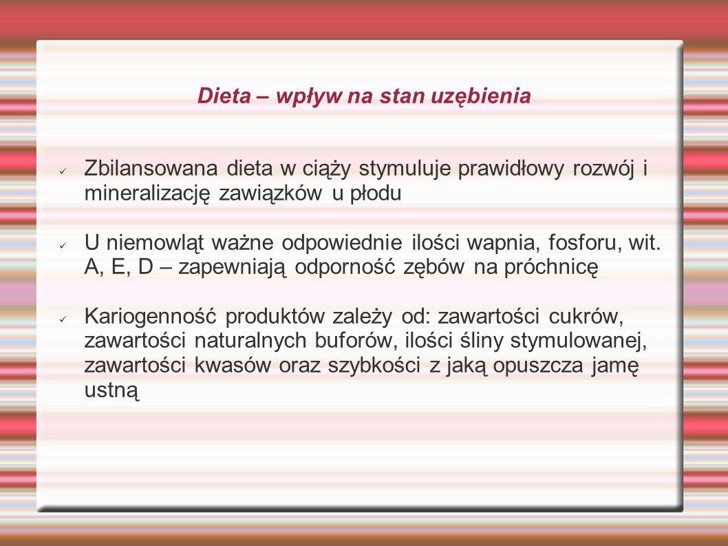 Dieta – wpływ na stan uzębienia Zbilansowana dieta w ciąży stymuluje prawidłowy rozwój i mineralizację zawiązków u płodu U niemowląt ważne odpowiednie