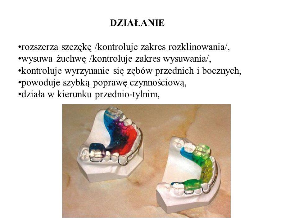 DZIAŁANIE rozszerza szczękę /kontroluje zakres rozklinowania/, wysuwa żuchwę /kontroluje zakres wysuwania/, kontroluje wyrzynanie się zębów przednich