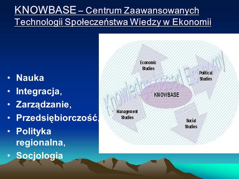 KNOWBASE – Centrum Zaawansowanych Technologii Społeczeństwa Wiedzy w Ekonomii Nauka Integracja, Zarządzanie, Przedsiębiorczość, Polityka regionalna, S