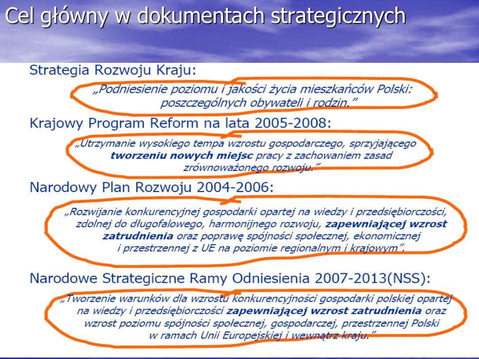 Cel główny w dokumentach strategicznych