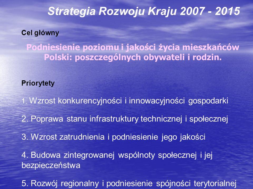 Cel główny Podniesienie poziomu i jakości życia mieszkańców Polski: poszczególnych obywateli i rodzin. Priorytety 1. Wzrost konkurencyjności i innowac