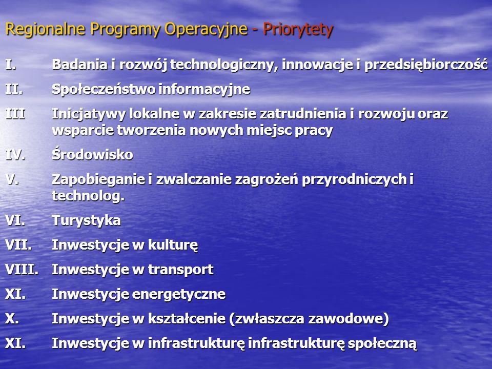 Regionalne Programy Operacyjne - Priorytety I.Badania i rozwój technologiczny, innowacje i przedsiębiorczość II.Społeczeństwo informacyjne IIIInicjaty