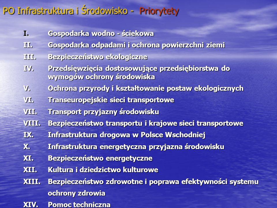 I.Gospodarka wodno - ściekowa II.Gospodarka odpadami i ochrona powierzchni ziemi III.Bezpieczeństwo ekologiczne IV.Przedsięwzięcia dostosowujące przed