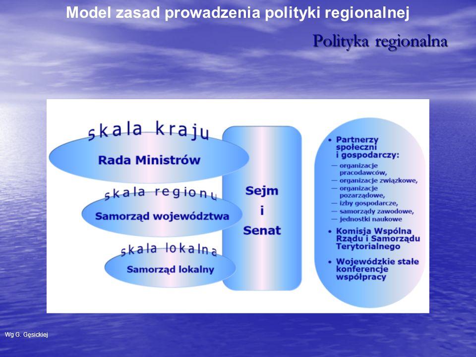 Model zasad prowadzenia polityki regionalnej Polityka regionalna Polityka regionalna Wg G. Gęsickiej