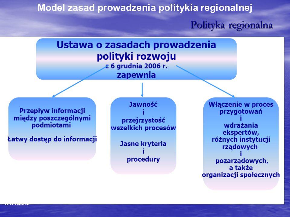 Model zasad prowadzenia politykia regionalnej Polityka regionalna Polityka regionalna Wg G. Gęsickiej
