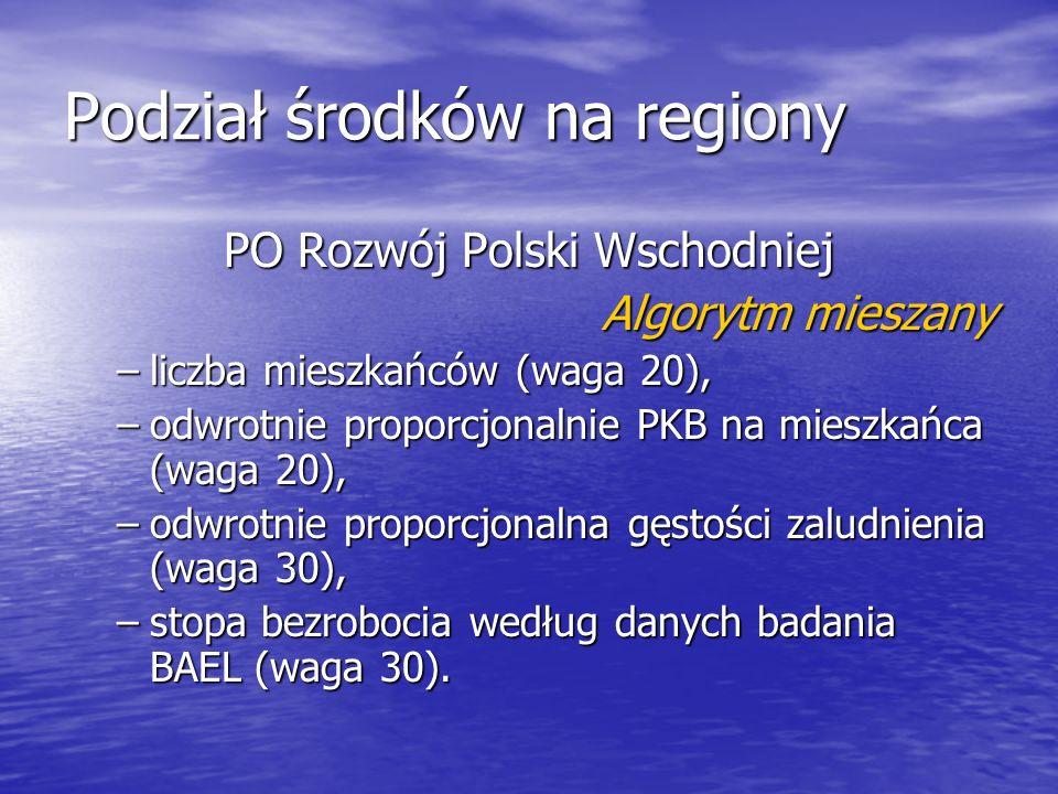 Podział środków na regiony PO Rozwój Polski Wschodniej Algorytm mieszany –liczba mieszkańców (waga 20), –odwrotnie proporcjonalnie PKB na mieszkańca (