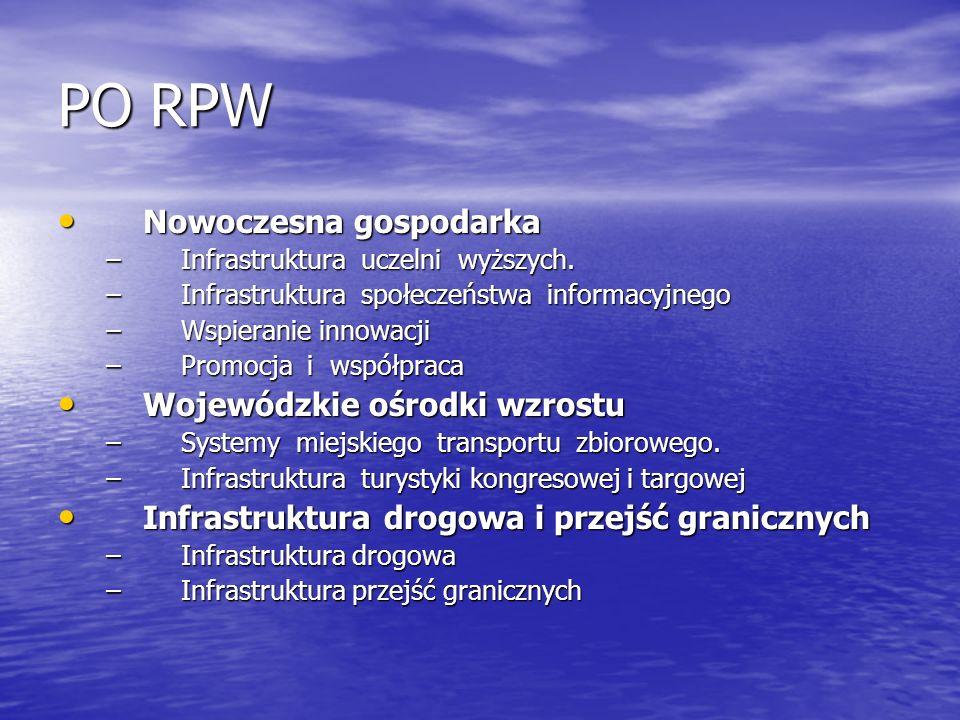 PO RPW Nowoczesna gospodarka Nowoczesna gospodarka –Infrastruktura uczelni wyższych. –Infrastruktura społeczeństwa informacyjnego –Wspieranie innowacj