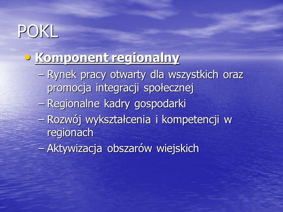 POKL Komponent regionalny Komponent regionalny –Rynek pracy otwarty dla wszystkich oraz promocja integracji społecznej –Regionalne kadry gospodarki –R