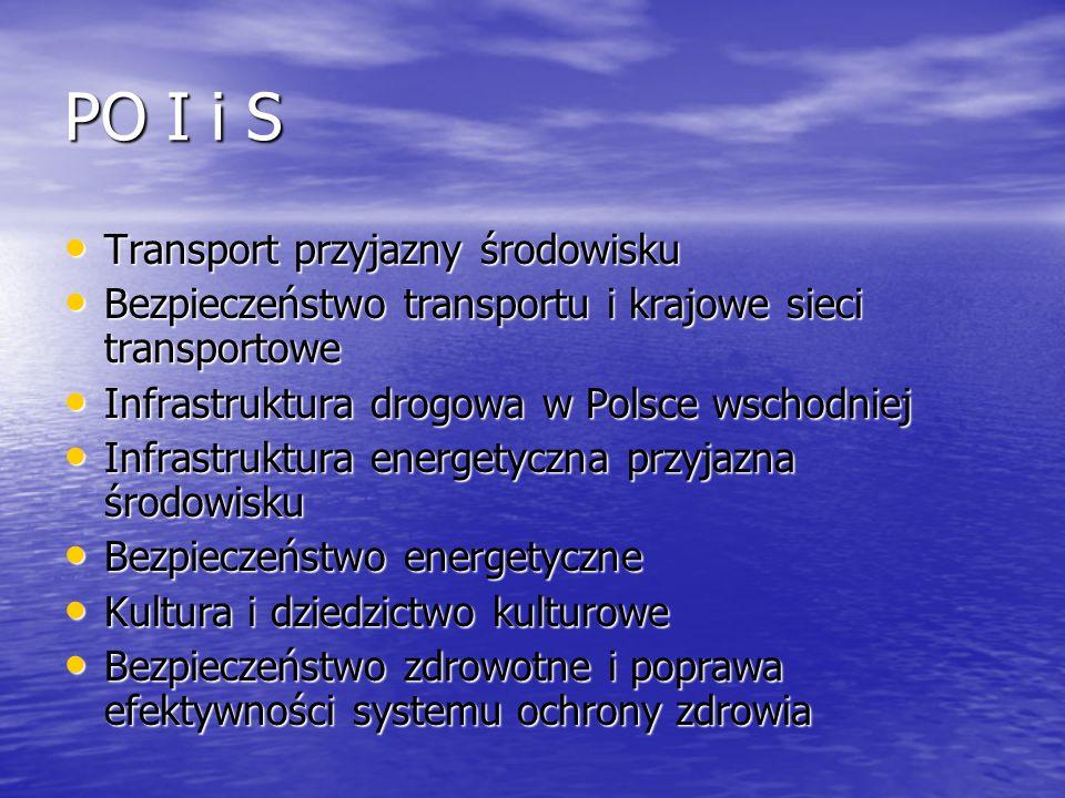 PO I i S Transport przyjazny środowisku Transport przyjazny środowisku Bezpieczeństwo transportu i krajowe sieci transportowe Bezpieczeństwo transport