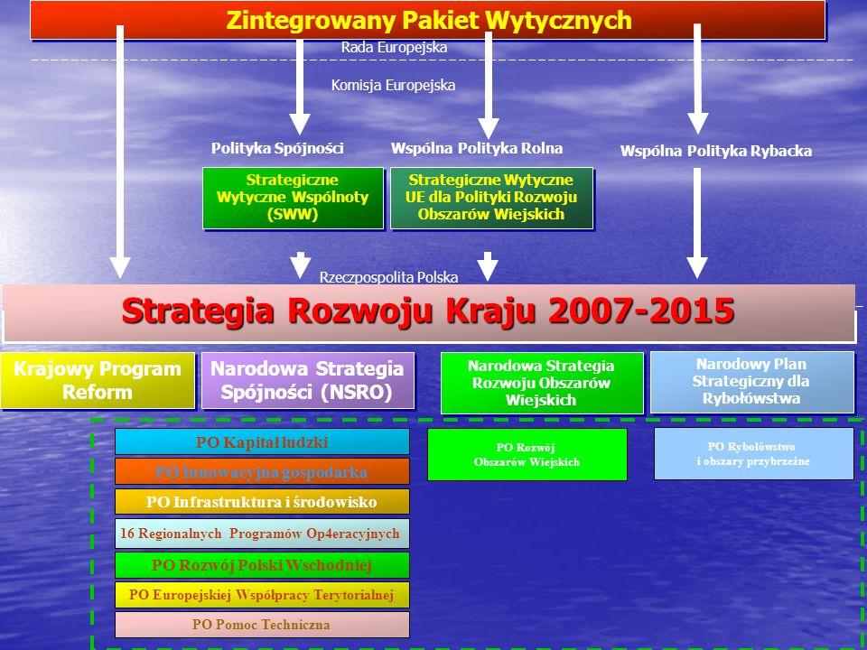 Środki UE dla Polski 2007- 2013 Fundusze strukturalne i Fundusz Spójności 67,5 Europejski Fundusz Rolny Rozwoju Obszarów Wiejskich 13,2 Europejski Fundusz Rybacki 0,7* Współfinansowanie przez Polskę: budżet państwa 5,9 budżet jst 4,8 inne 1,2 wkład prywatny 6,4 RAZEM 99,7 * Ceny 2004 r.