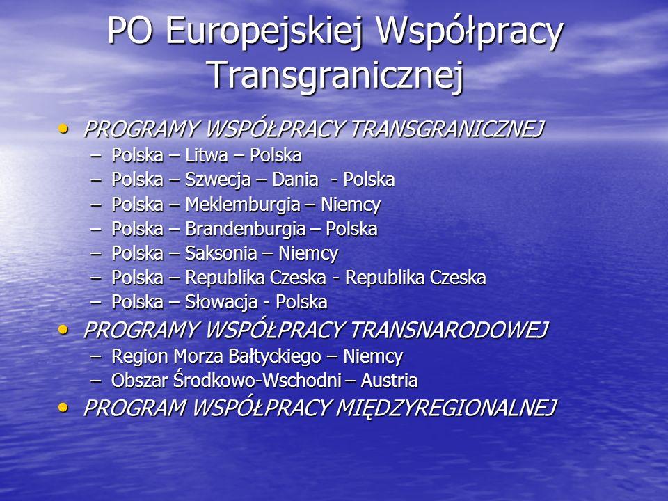 PO Europejskiej Współpracy Transgranicznej PROGRAMY WSPÓŁPRACY TRANSGRANICZNEJ PROGRAMY WSPÓŁPRACY TRANSGRANICZNEJ –Polska – Litwa – Polska –Polska –