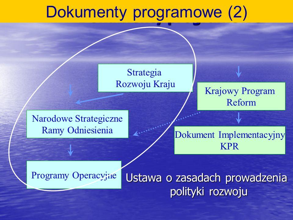Dokumenty programowe Narodowe Strategiczne Ramy Odniesienia Strategia Rozwoju Kraju Programy Operacyjne Krajowy Program Reform Ustawa o zasadach prowa
