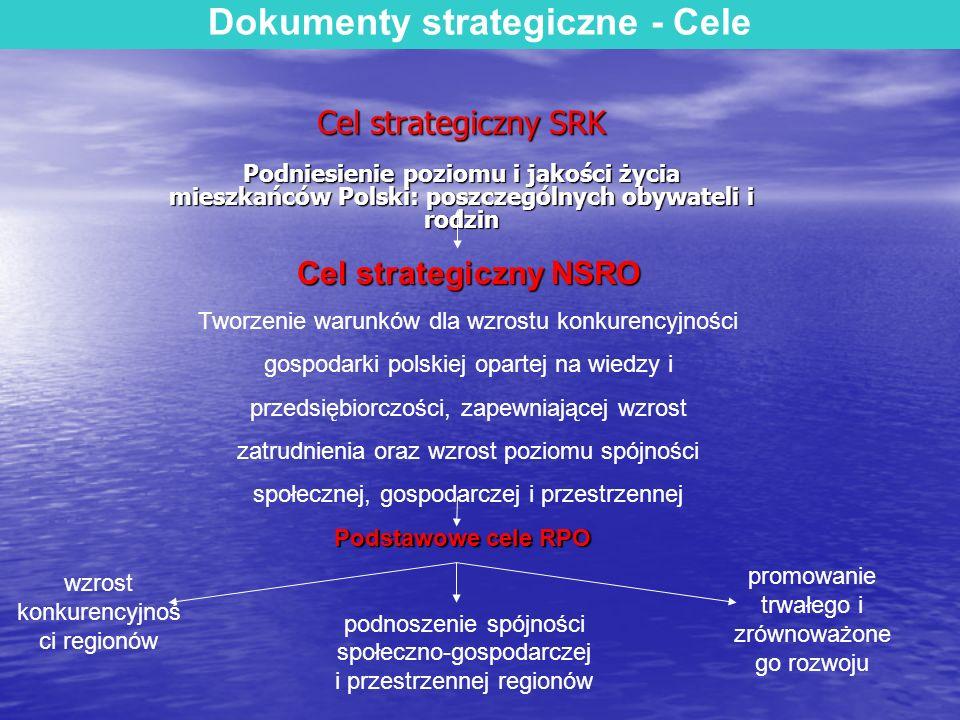 Cel strategiczny SRK Podniesienie poziomu i jakości życia mieszkańców Polski: poszczególnych obywateli i rodzin Cel strategiczny SRK Podniesienie pozi