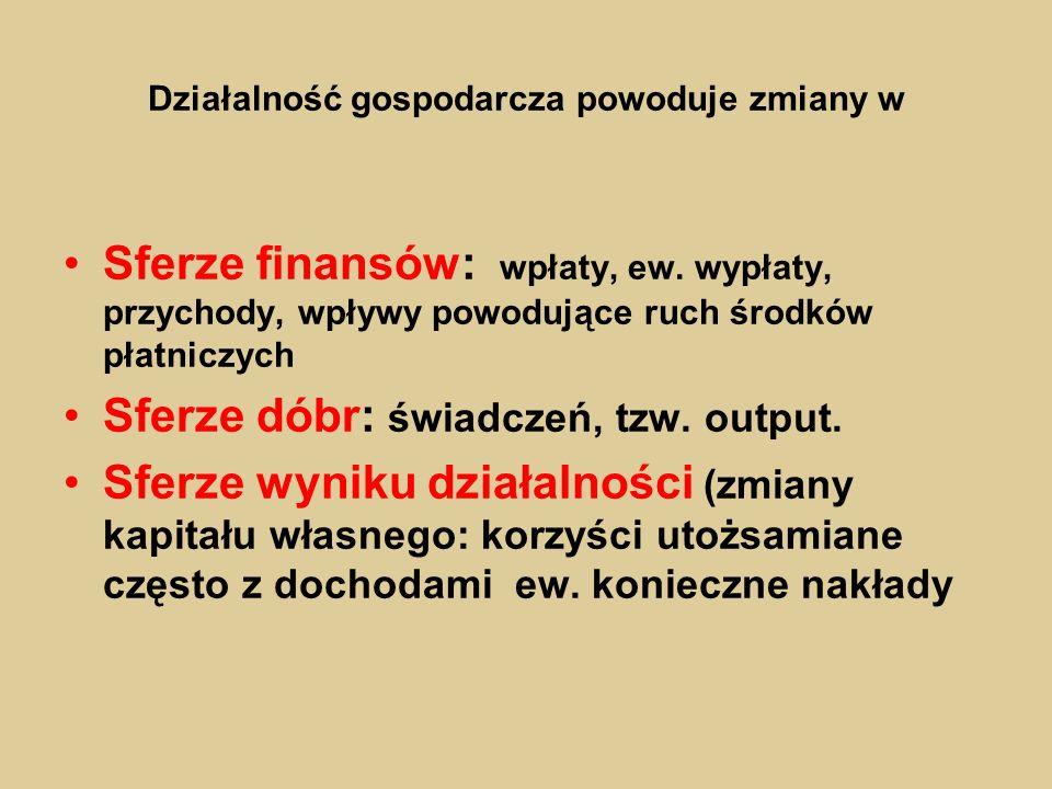 Działalność gospodarcza powoduje zmiany w Sferze finansów: wpłaty, ew. wypłaty, przychody, wpływy powodujące ruch środków płatniczych Sferze dóbr: świ