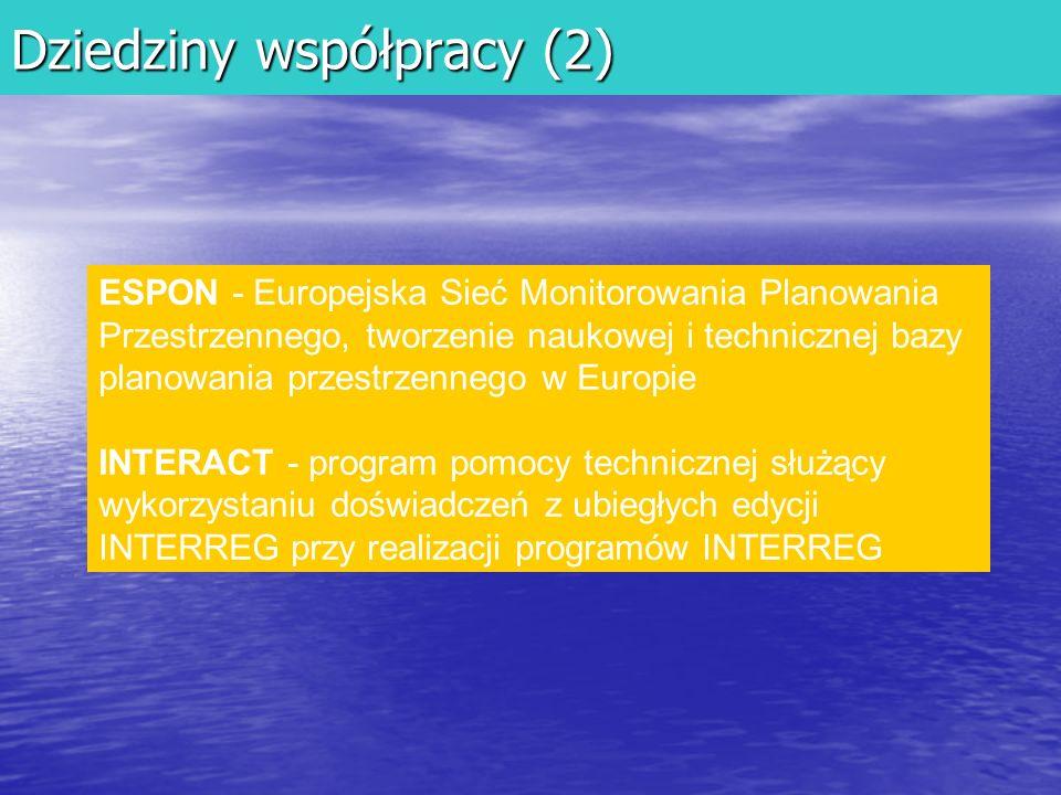 Dziedziny współpracy (2) ESPON - Europejska Sieć Monitorowania Planowania Przestrzennego, tworzenie naukowej i technicznej bazy planowania przestrzennego w Europie INTERACT - program pomocy technicznej służący wykorzystaniu doświadczeń z ubiegłych edycji INTERREG przy realizacji programów INTERREG