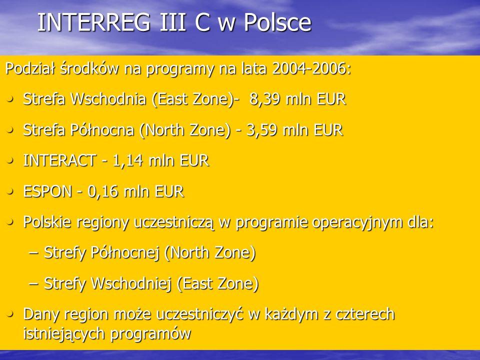 INTERREG III C w Polsce Podział środków na programy na lata 2004-2006: Strefa Wschodnia (East Zone)- 8,39 mln EUR Strefa Wschodnia (East Zone)- 8,39 mln EUR Strefa Północna (North Zone) - 3,59 mln EUR Strefa Północna (North Zone) - 3,59 mln EUR INTERACT - 1,14 mln EUR INTERACT - 1,14 mln EUR ESPON - 0,16 mln EUR ESPON - 0,16 mln EUR Polskie regiony uczestniczą w programie operacyjnym dla: Polskie regiony uczestniczą w programie operacyjnym dla: –Strefy Północnej (North Zone) –Strefy Wschodniej (East Zone) Dany region może uczestniczyć w każdym z czterech istniejących programów Dany region może uczestniczyć w każdym z czterech istniejących programów