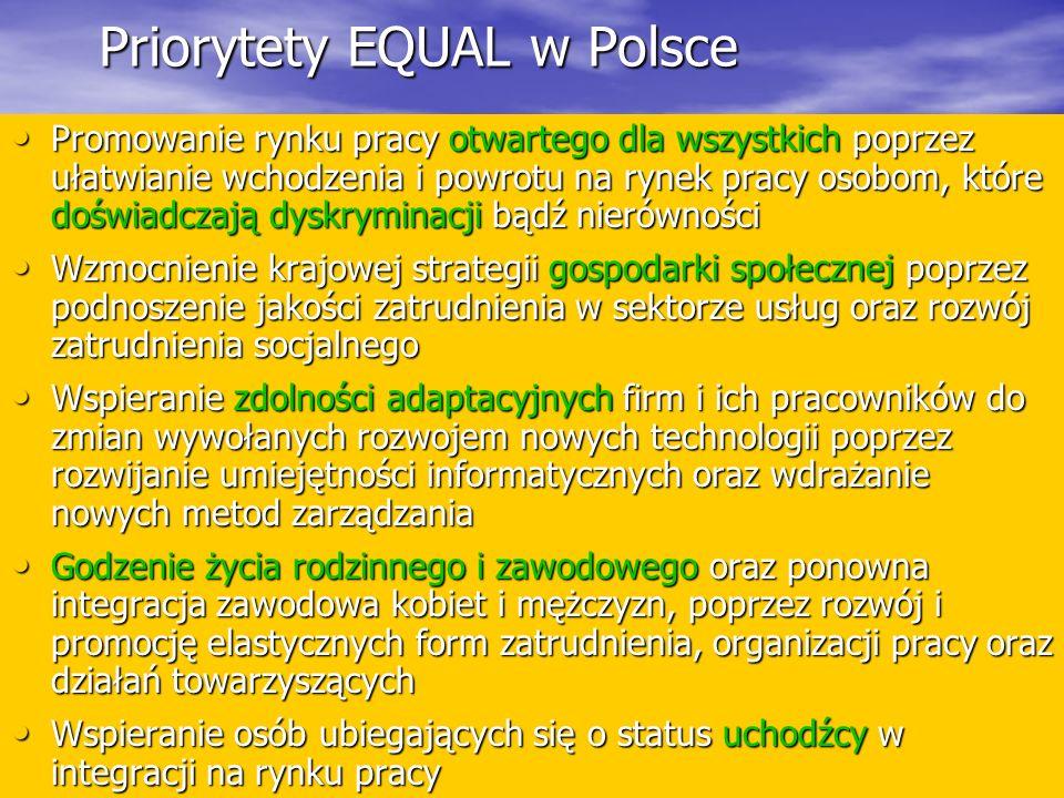 Priorytety EQUAL w Polsce Promowanie rynku pracy otwartego dla wszystkich poprzez ułatwianie wchodzenia i powrotu na rynek pracy osobom, które doświadczają dyskryminacji bądź nierówności Promowanie rynku pracy otwartego dla wszystkich poprzez ułatwianie wchodzenia i powrotu na rynek pracy osobom, które doświadczają dyskryminacji bądź nierówności Wzmocnienie krajowej strategii gospodarki społecznej poprzez podnoszenie jakości zatrudnienia w sektorze usług oraz rozwój zatrudnienia socjalnego Wzmocnienie krajowej strategii gospodarki społecznej poprzez podnoszenie jakości zatrudnienia w sektorze usług oraz rozwój zatrudnienia socjalnego Wspieranie zdolności adaptacyjnych firm i ich pracowników do zmian wywołanych rozwojem nowych technologii poprzez rozwijanie umiejętności informatycznych oraz wdrażanie nowych metod zarządzania Wspieranie zdolności adaptacyjnych firm i ich pracowników do zmian wywołanych rozwojem nowych technologii poprzez rozwijanie umiejętności informatycznych oraz wdrażanie nowych metod zarządzania Godzenie życia rodzinnego i zawodowego oraz ponowna integracja zawodowa kobiet i mężczyzn, poprzez rozwój i promocję elastycznych form zatrudnienia, organizacji pracy oraz działań towarzyszących Godzenie życia rodzinnego i zawodowego oraz ponowna integracja zawodowa kobiet i mężczyzn, poprzez rozwój i promocję elastycznych form zatrudnienia, organizacji pracy oraz działań towarzyszących Wspieranie osób ubiegających się o status uchodźcy w integracji na rynku pracy Wspieranie osób ubiegających się o status uchodźcy w integracji na rynku pracy