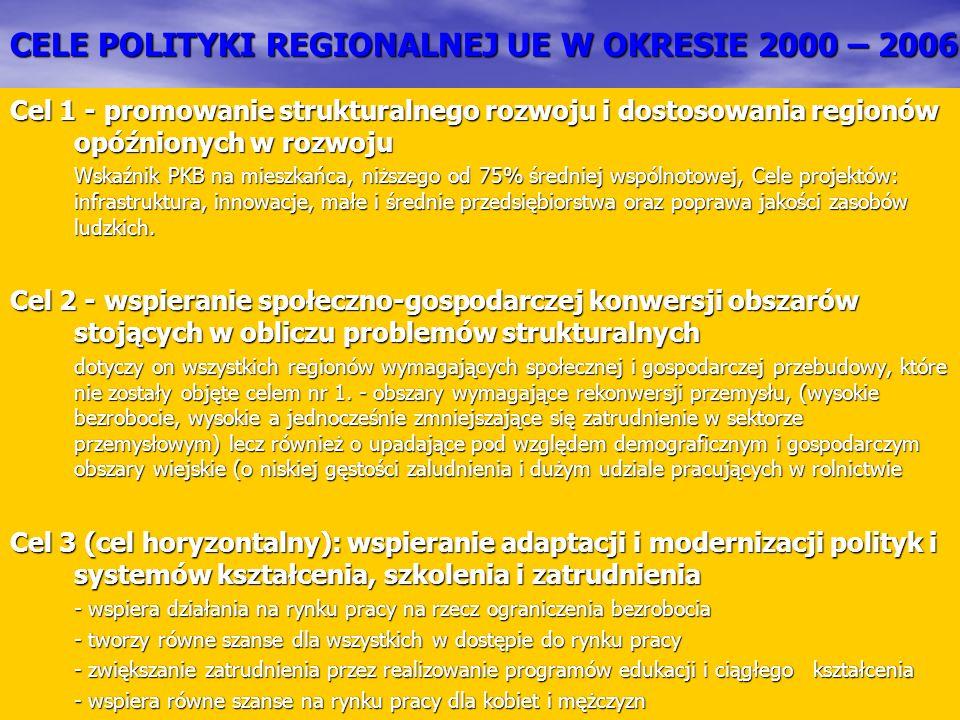 CELE POLITYKI REGIONALNEJ UE W OKRESIE 2000 – 2006 Cel 1 - promowanie strukturalnego rozwoju i dostosowania regionów opóźnionych w rozwoju Wskaźnik PKB na mieszkańca, niższego od 75% średniej wspólnotowej, Cele projektów: infrastruktura, innowacje, małe i średnie przedsiębiorstwa oraz poprawa jakości zasobów ludzkich.