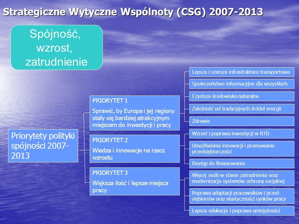 Strategiczne Wytyczne Wspólnoty (CSG) 2007-2013 Priorytety polityki spójności 2007- 2013 PRIORYTET 1 Sprawić, by Europa i jej regiony stały się bardziej atrakcyjnym miejscem do inwestycji i pracy PRIORYTET 2 Wiedza i innowacje na rzecz wzrostu PRIORYTET 3 Większa ilość i lepsze miejsca pracy Lepsza i szersza infrastruktura transportowa Społeczeństwo informacyjne dla wszystkich Czystsze środowisko naturalne Zależność od tradycyjnych źródeł energii Zdrowie Wzrost i poprawa inwestycji w RTD Umożliwianie innowacji i promowanie przedsiębiorczości Dostęp do finansowania Więcej osób w stanie zatrudnienia oraz modernizacja systemów ochrony socjalnej Poprawa adaptacji pracowników i przed- siębiorstw oraz elastyczności rynków pracy Lepsza edukacja i poprawa umiejętności Spójność, wzrost, zatrudnienie