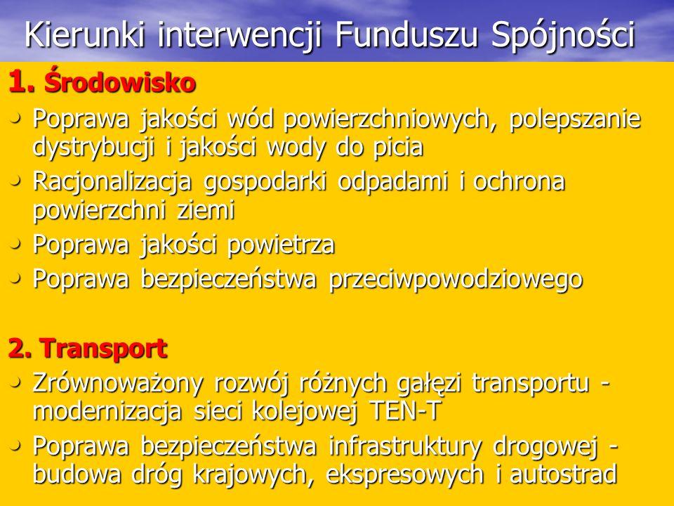 Kierunki interwencji Funduszu Spójności 1.