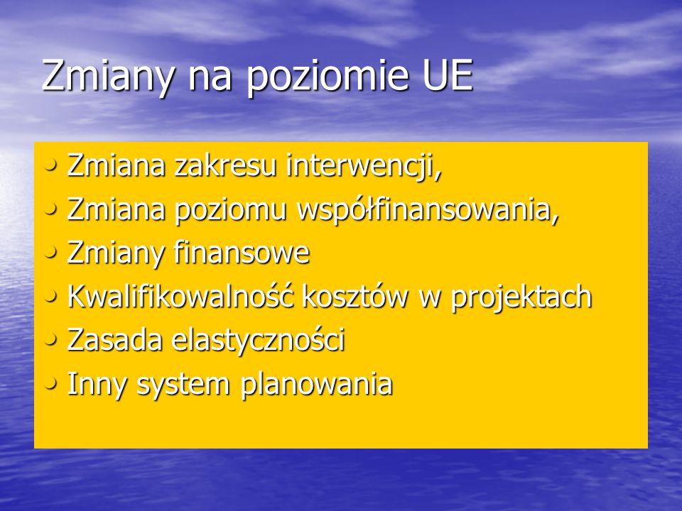 Zmiany na poziomie UE Zmiana zakresu interwencji, Zmiana zakresu interwencji, Zmiana poziomu współfinansowania, Zmiana poziomu współfinansowania, Zmiany finansowe Zmiany finansowe Kwalifikowalność kosztów w projektach Kwalifikowalność kosztów w projektach Zasada elastyczności Zasada elastyczności Inny system planowania Inny system planowania