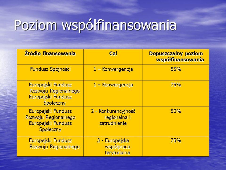 Poziom współfinansowania Źródło finansowania Cel Dopuszczalny poziom współfinansowania Fundusz Spójności 1 – Konwergencja 85% Europejski Fundusz Rozwoju Regionalnego Europejski Fundusz Społeczny 1 – Konwergencja 75% Europejski Fundusz Rozwoju Regionalnego Europejski Fundusz Społeczny 2 - Konkurencyjność regionalna i zatrudnienie50% Europejski Fundusz Rozwoju Regionalnego 3 - Europejska współpraca terytorialna 75%
