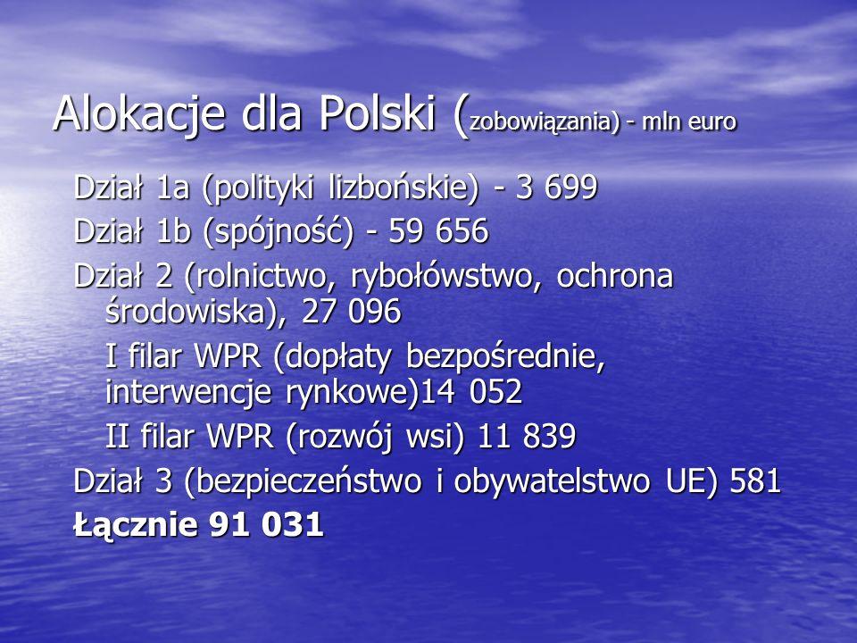 Alokacje dla Polski ( zobowiązania) - mln euro Alokacje dla Polski ( zobowiązania) - mln euro Dział 1a (polityki lizbońskie) - 3 699 Dział 1b (spójność) - 59 656 Dział 2 (rolnictwo, rybołówstwo, ochrona środowiska), 27 096 I filar WPR (dopłaty bezpośrednie, interwencje rynkowe)14 052 II filar WPR (rozwój wsi) 11 839 Dział 3 (bezpieczeństwo i obywatelstwo UE) 581 Łącznie 91 031