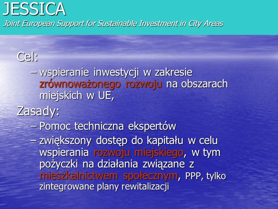 JESSICA Joint European Support for Sustainable Investment in City Areas Cel: –wspieranie inwestycji w zakresie zrównoważonego rozwoju na obszarach miejskich w UE, Zasady: –Pomoc techniczna ekspertów –zwiększony dostęp do kapitału w celu wspierania rozwoju miejskiego, w tym pożyczki na działania związane z mieszkalnictwem społecznym, PPP, tylko zintegrowane plany rewitalizacji
