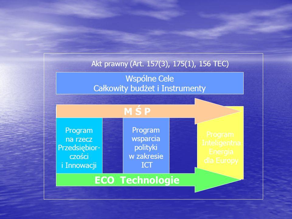 Wspólne Cele Całkowity budżet i Instrumenty Program Inteligentna Energia dla Europy Program wsparcia polityki w zakresie ICT Program na rzecz Przedsiębior- czości i Innowacji ECO Technologie M Ś P Akt prawny (Art.