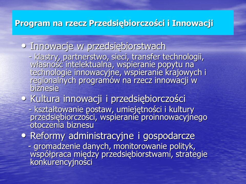 Program na rzecz Przedsiębiorczości i Innowacji Innowacje w przedsiębiorstwach Innowacje w przedsiębiorstwach - klastry, partnerstwo, sieci, transfer technologii, własność intelektualna, wspieranie popytu na technologie innowacyjne, wspieranie krajowych i regionalnych programów na rzecz innowacji w biznesie - klastry, partnerstwo, sieci, transfer technologii, własność intelektualna, wspieranie popytu na technologie innowacyjne, wspieranie krajowych i regionalnych programów na rzecz innowacji w biznesie Kultura innowacji i przedsiębiorczości Kultura innowacji i przedsiębiorczości - kształtowanie postaw, umiejętności i kultury przedsiębiorczości, wspieranie proinnowacyjnego otoczenia biznesu - kształtowanie postaw, umiejętności i kultury przedsiębiorczości, wspieranie proinnowacyjnego otoczenia biznesu Reformy administracyjne i gospodarcze Reformy administracyjne i gospodarcze - gromadzenie danych, monitorowanie polityk, współpraca między przedsiębiorstwami, strategie konkurencyjności - gromadzenie danych, monitorowanie polityk, współpraca między przedsiębiorstwami, strategie konkurencyjności