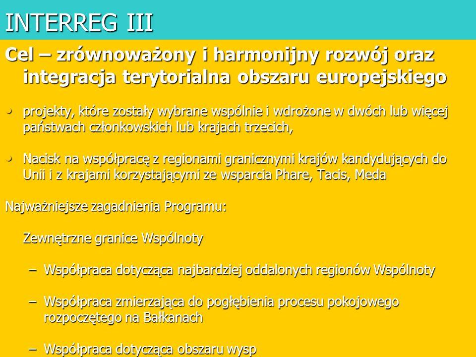 INTERREG III Cel – zrównoważony i harmonijny rozwój oraz integracja terytorialna obszaru europejskiego projekty, które zostały wybrane wspólnie i wdrożone w dwóch lub więcej państwach członkowskich lub krajach trzecich, projekty, które zostały wybrane wspólnie i wdrożone w dwóch lub więcej państwach członkowskich lub krajach trzecich, Nacisk na współpracę z regionami granicznymi krajów kandydujących do Unii i z krajami korzystającymi ze wsparcia Phare, Tacis, Meda Nacisk na współpracę z regionami granicznymi krajów kandydujących do Unii i z krajami korzystającymi ze wsparcia Phare, Tacis, Meda Najważniejsze zagadnienia Programu: Zewnętrzne granice Wspólnoty –Współpraca dotycząca najbardziej oddalonych regionów Wspólnoty –Współpraca zmierzająca do pogłębienia procesu pokojowego rozpoczętego na Bałkanach –Współpraca dotycząca obszaru wysp