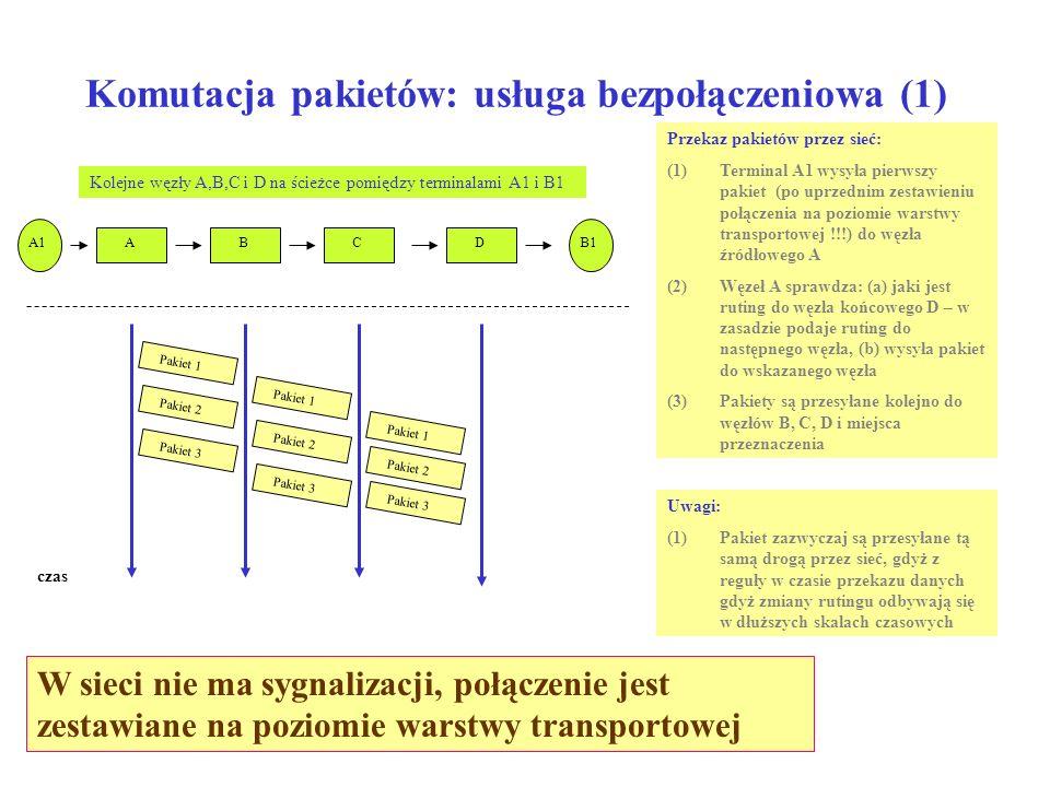 Komutacja pakietów: usługa bezpołączeniowa (1) ABCD Kolejne węzły A,B,C i D na ścieżce pomiędzy terminalami A1 i B1 A1B1 czas Pakiet 1 Pakiet 2Pakiet