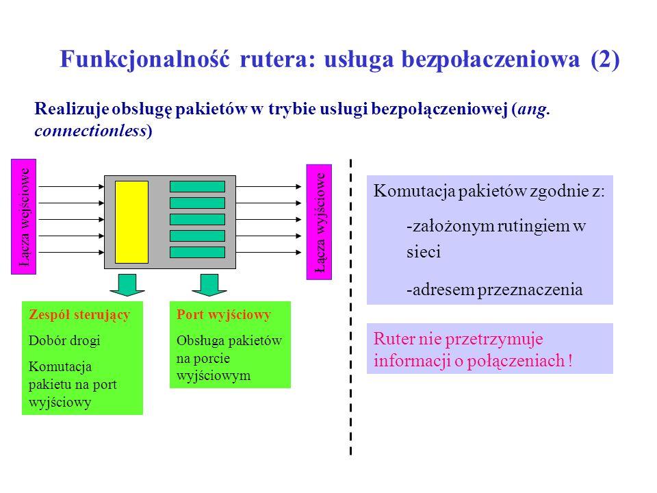 Funkcjonalność rutera: usługa bezpołaczeniowa (2) Łącza wejściowe Łącza wyjściowe Zespół sterujący Dobór drogi Komutacja pakietu na port wyjściowy Por