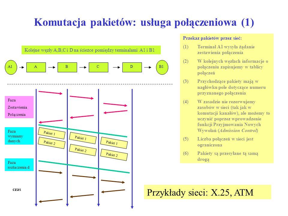 Komutacja pakietów: usługa połączeniowa (1) ABCD Kolejne węzły A,B,C i D na ścieżce pomiędzy terminalami A1 i B1 A1B1 czas Faza Zestawienia Połączenia