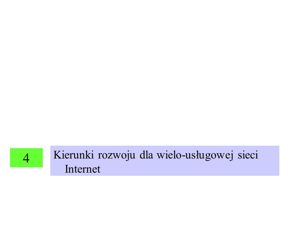 4 Kierunki rozwoju dla wielo-usługowej sieci Internet