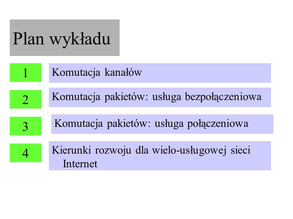 2 Komutacja pakietów: usługa bezpołączeniowa