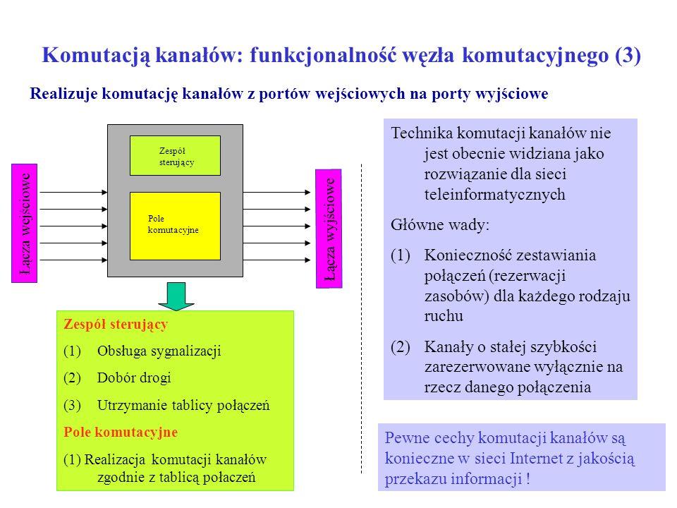 Komutacja pakietów: funkcjonalność węzła komutacyjnego (2) Łącza wejściowe Łącza wyjściowe Zespół sterujący Dobór drogi Utrzymanie tablicy połaczeń Pole komutacyjne Komutacja pakietu na port wyjściowy Port wyjściowy Multipleksacja: Obsługa pakietów na porcie wyjściowym Komutacja pakietów zgodnie z: -założonym rutingiem -adresem przeznaczenia Węzeł przetrzymuje informacji o połączeniach Realizuje obsługę pakietów w trybie usługi połączeniowej (ang.