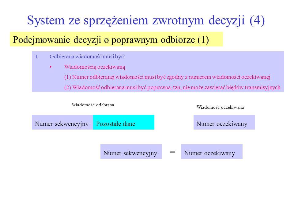 System ze sprzężeniem zwrotnym decyzji (4) Podejmowanie decyzji o poprawnym odbiorze (1) 1.Odbierana wiadomość musi być: Wiadomością oczekiwaną (1) Nu